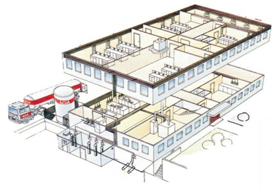 实验室气体管道系统